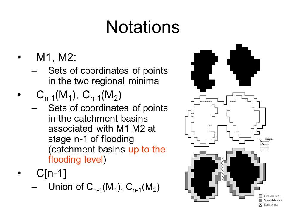 Notations M1, M2: Cn-1(M1), Cn-1(M2) C[n-1]